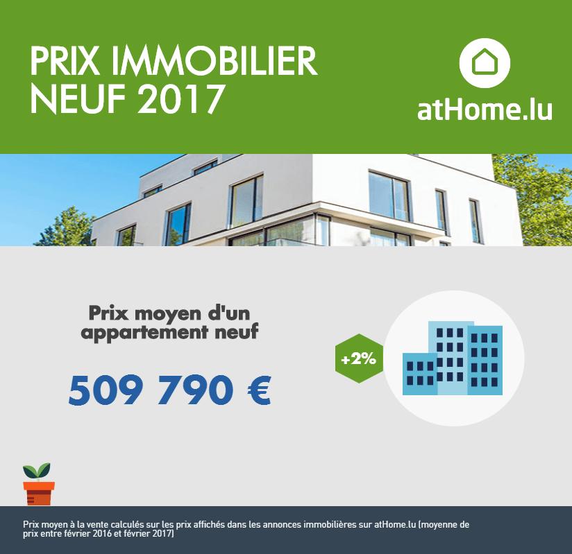 march immobilier 2017 les prix de vente au luxembourg athome. Black Bedroom Furniture Sets. Home Design Ideas
