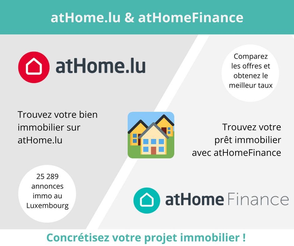 Trouver prêt immobilier au Luxembourg