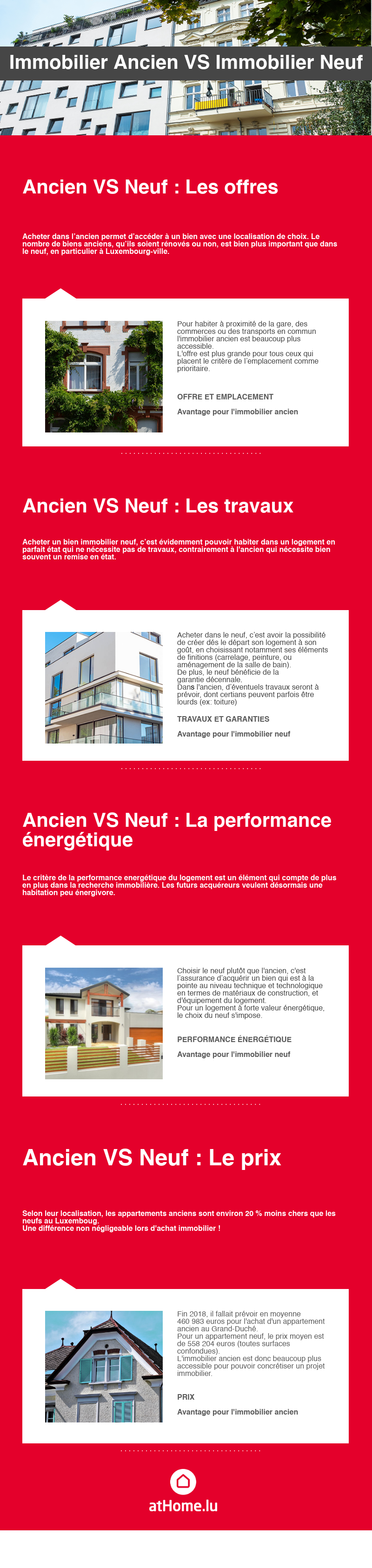 Immobilier ancien vs immobilier neuf
